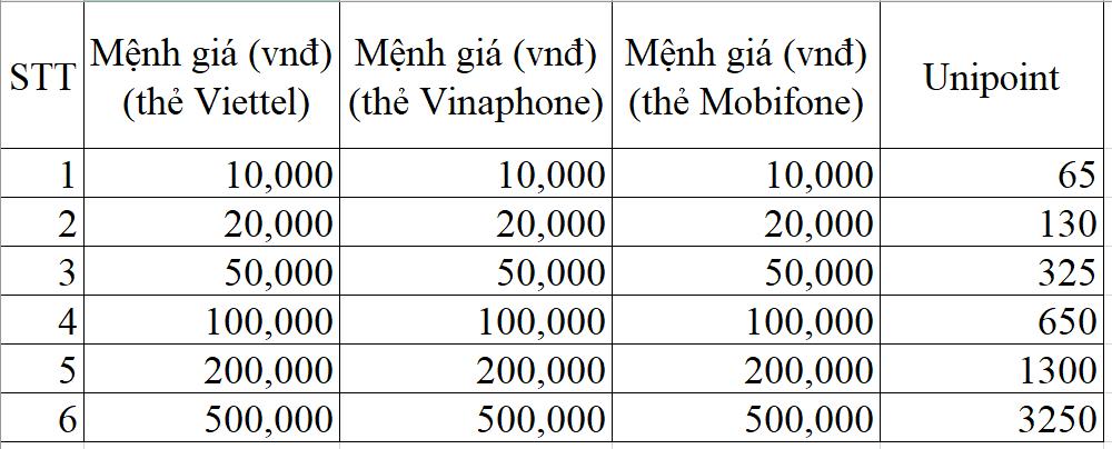 http://unibot.net/attachments/nap-the-dien-thoai-png.1610/?temp_hash=618872670d3c0765a896c156a40ce42b